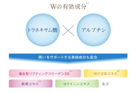 Wの有効成分